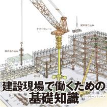 著作権フリー教材「建設現場で働くための基礎知識」を掲載
